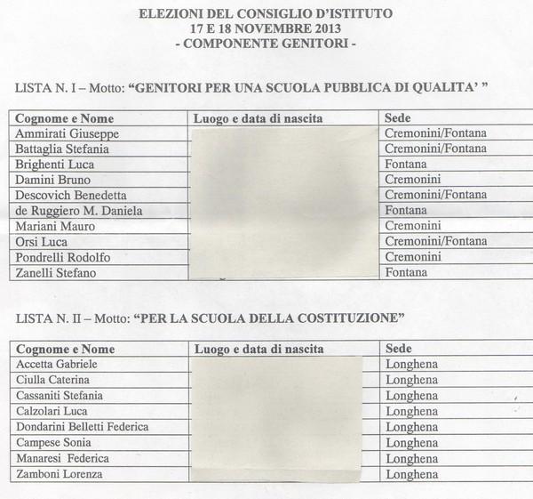 2013-elezioni-istituto-003